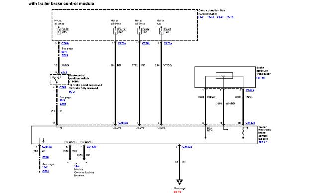 Ford F350 Trailer Wiring Wiring Diagram Slow United7 Slow United7 Maceratadoc It