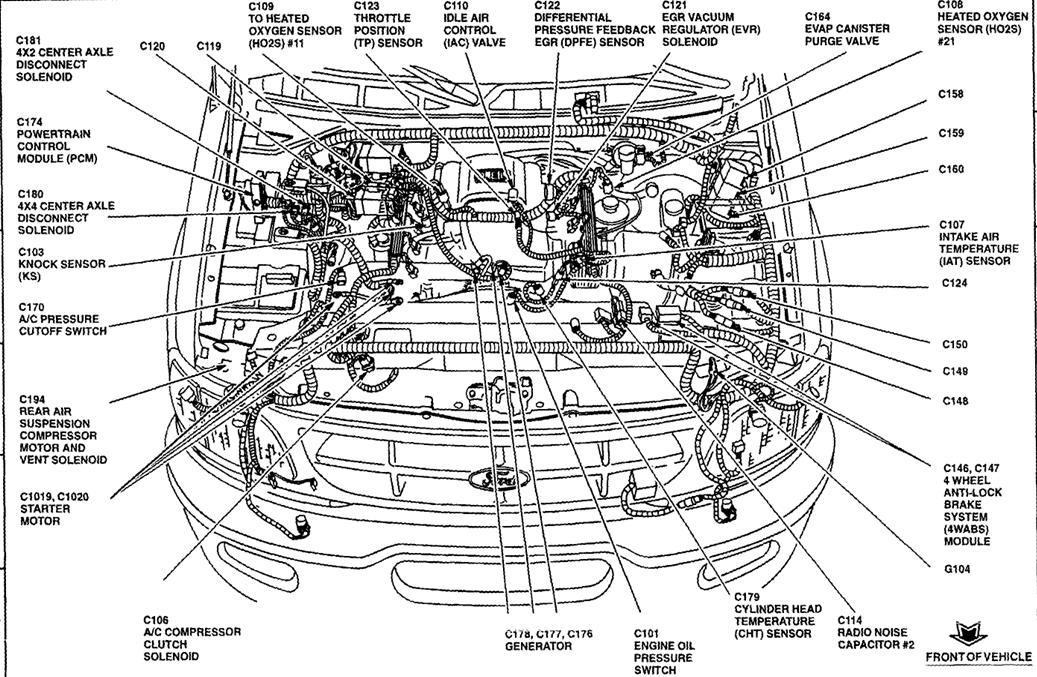 diagram] ford f 150 injector wiring diagram full version hd quality wiring  diagram - buildmydiagram.democraticiperilno.it  diagram database - democraticiperilno.it