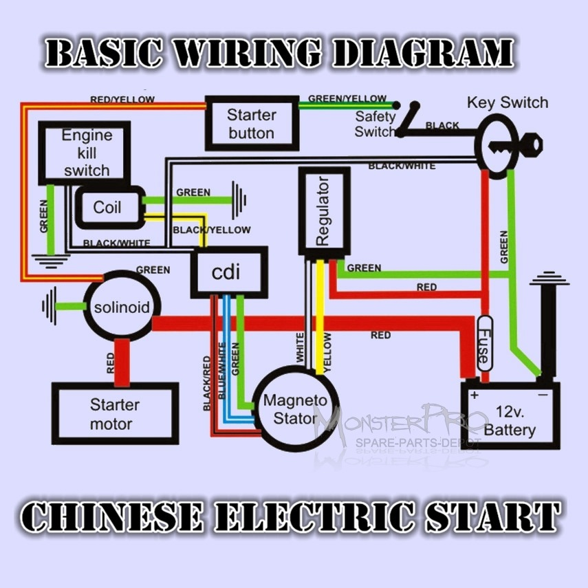mini chopper wiring diagram  honda eu3000 generator wiring