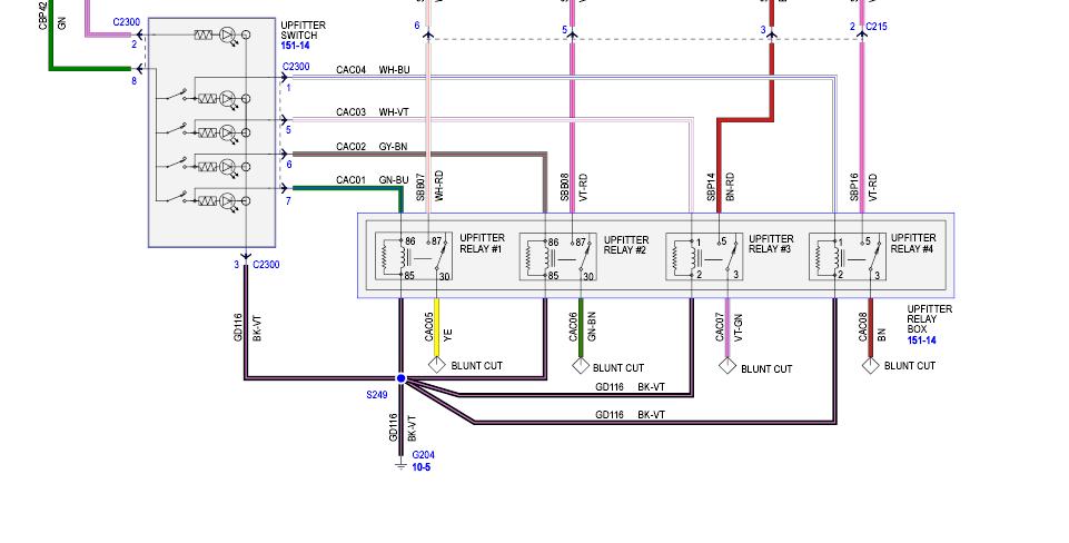 DIAGRAM] Ford Raptor Upfitter Switches Wiring Diagram FULL Version HD  Quality Wiring Diagram - AKMDWIRING.ROBERTAALTERI.ITRoberta Alteri