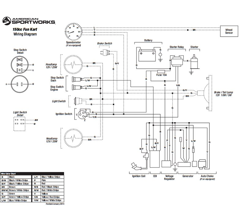 ☑ 90cc Go Kart Wiring Diagram HD Quality ☑ cluster-diagrams.twirlinglucca.itTwirlinglucca.it