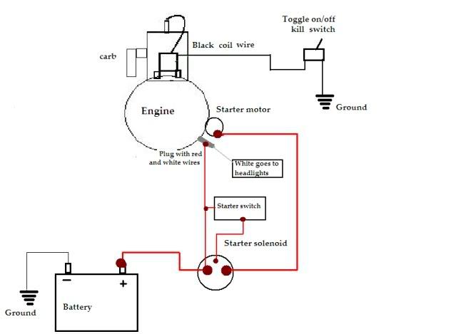 16 Hp Vanguard Starter Solenoid Wiring Diagram