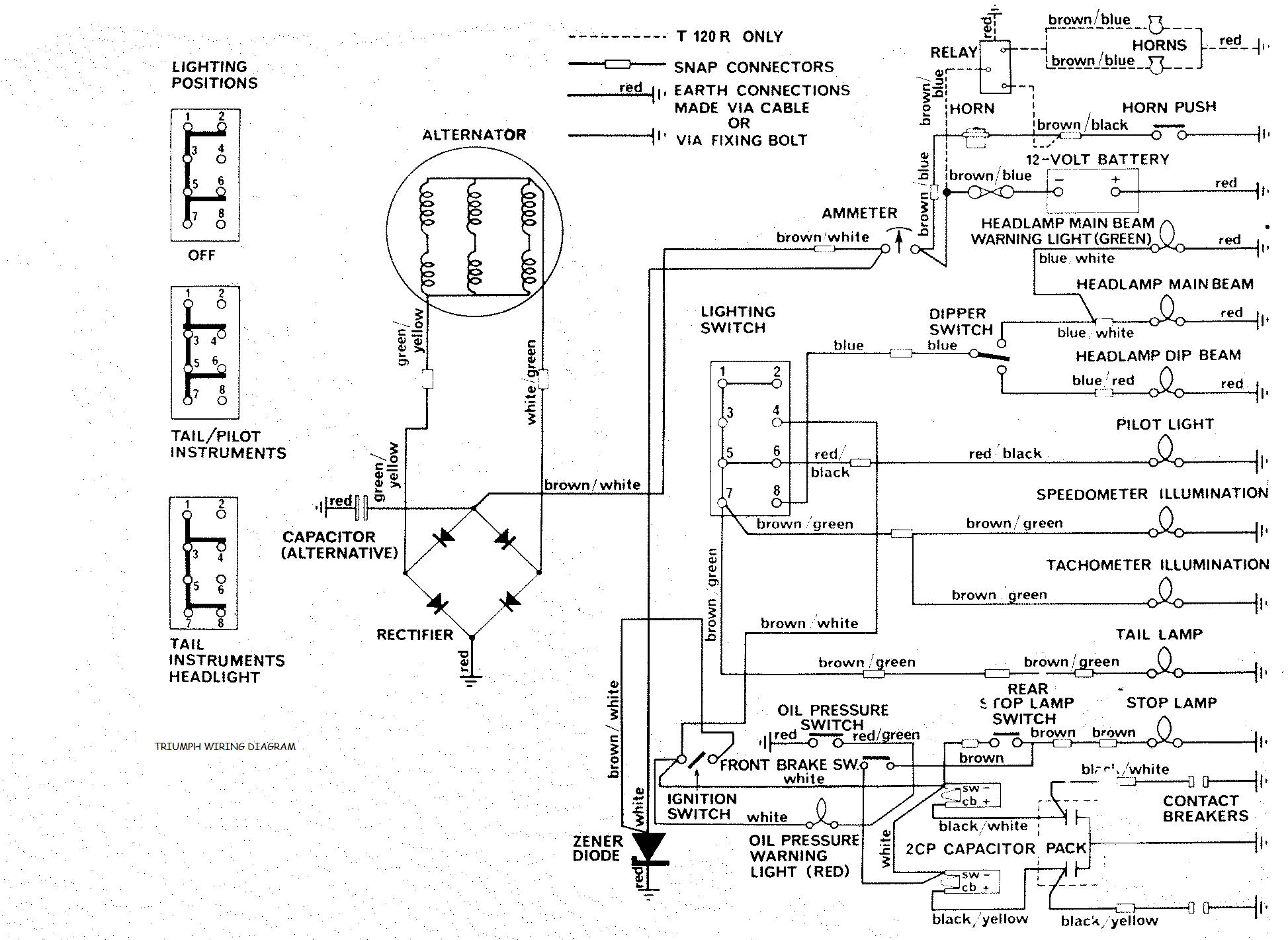 1953 Triumph Thunderbird Wiring Diagram