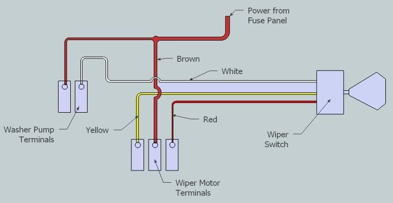 Diagram 1971 Camaro Wiper Wiring Diagram Full Version Hd Quality Wiring Diagram Pvdiagramxcaro Annuncipagineverdi It