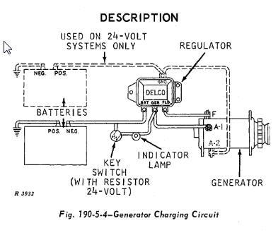 1968 John Deere 4020 Console Wiring Diagram