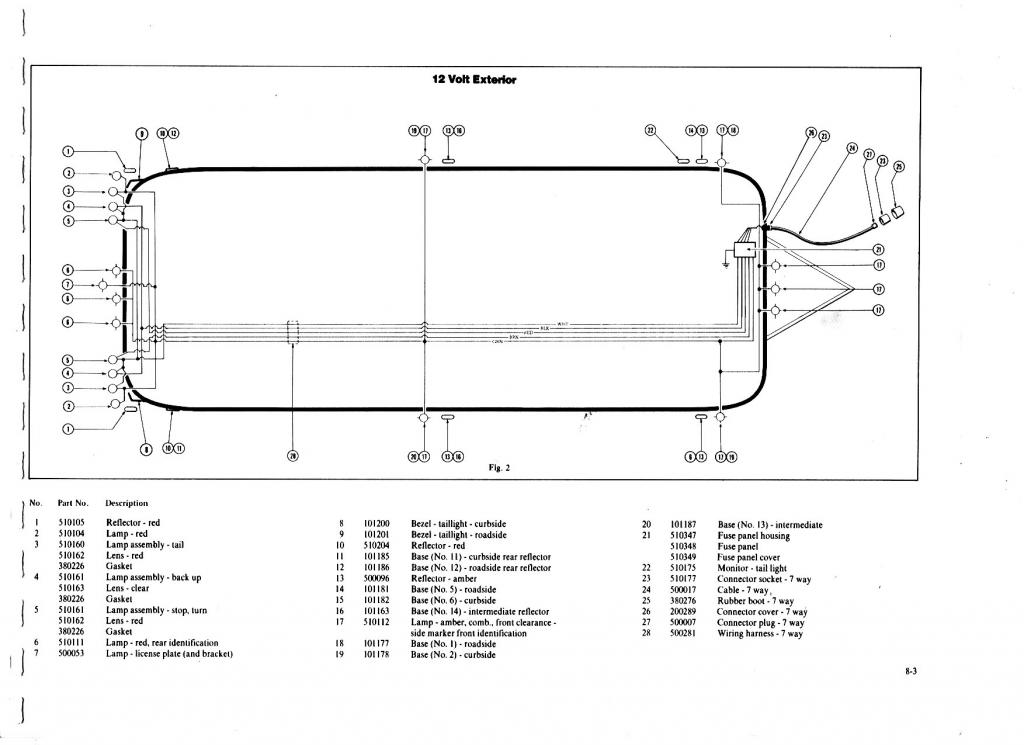 [SCHEMATICS_4PO]  ☑ 1984 Airstream Wiring Diagram HD Quality ☑ express-g-diagram .twirlinglucca.it | Airstream Wiring Diagrams |  | Twirlinglucca.it