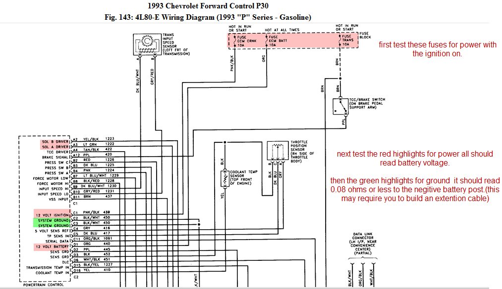 1973 P30 Motorhome Headlight Wiring Diagram