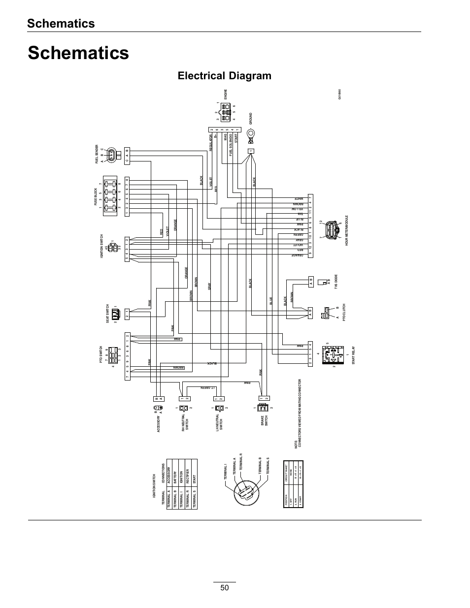 1974 Mg Midget Wiring Diagram