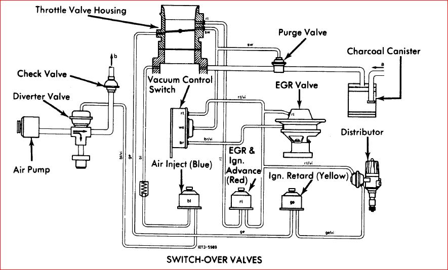 1978 Mercedes Benz 450sl A  C Compressor Wiring Diagram