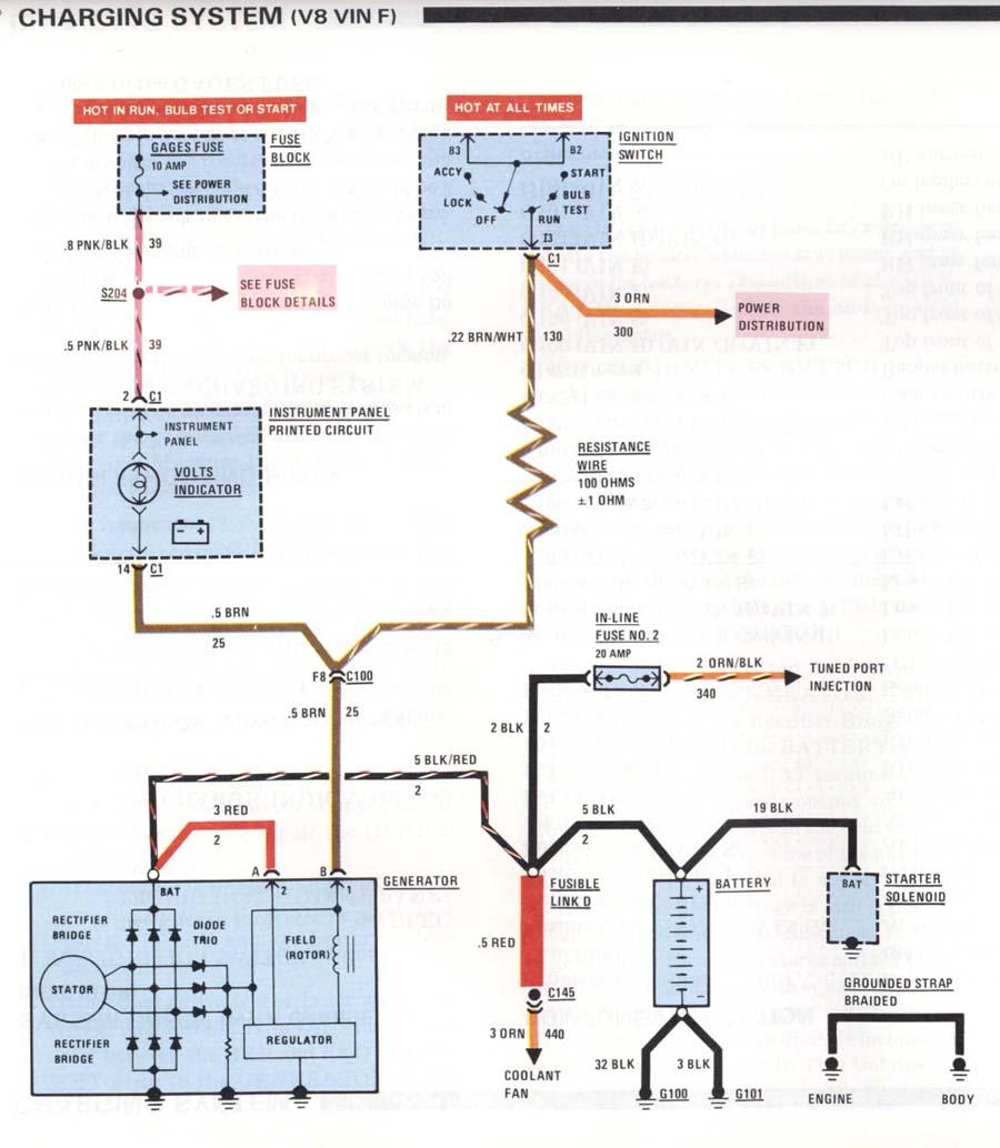 1983 Camaro Iroc Z Wiring Diagram