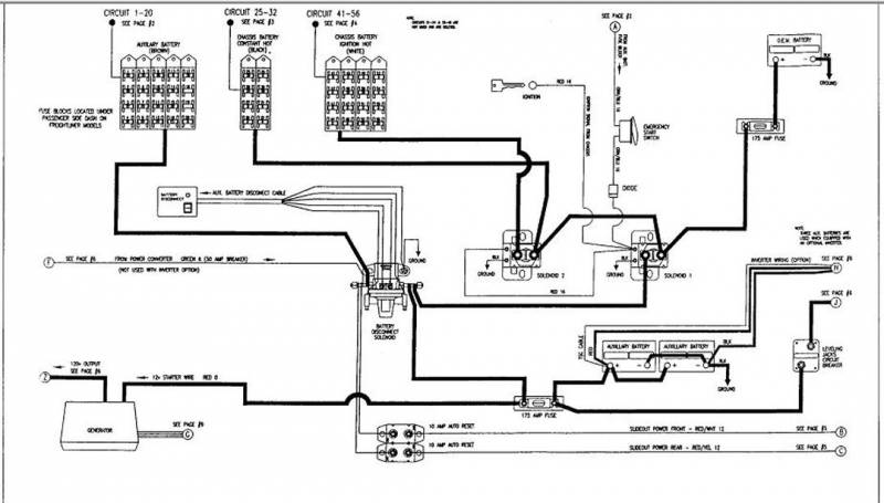 winnebago rv wiring diagram wiring diagram