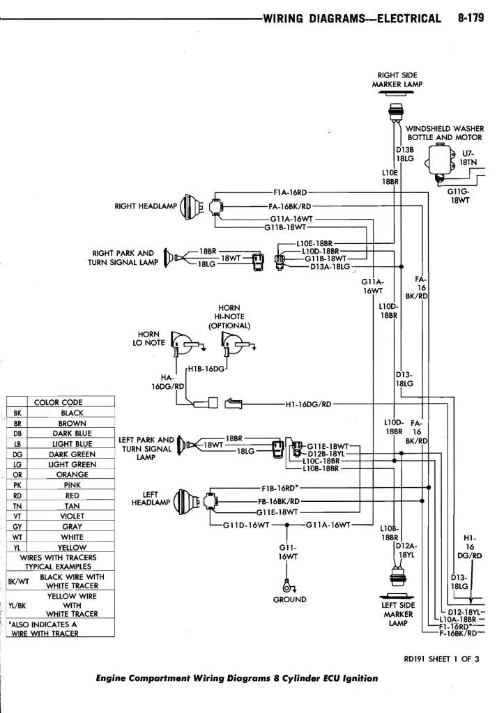 Diagram Wiring Diagram 1985 Dodge Royal Full Version Hd Quality Dodge Royal Ezwiringharness Investinlazio It