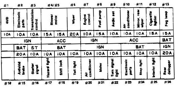 1985 Fleetwood Jamboree Rallye Radio Wiring Diagram
