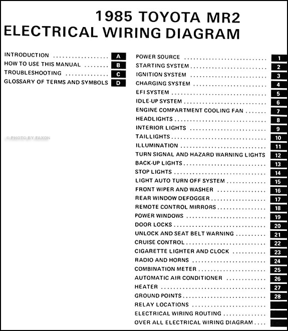 1986 Toyota Mr2 Radio Wiring Diagram