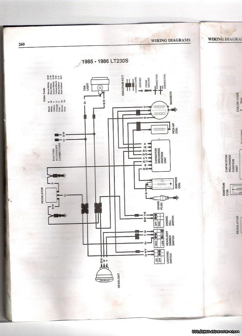 1987 Suzuki Quadrunner 250 Wiring Diagram