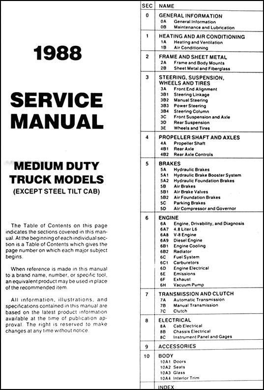 1992 Gmc 7000 Wiring Diagram