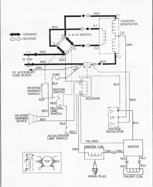 1989 Gas Marathon Gx444 2 Cycle 12v Wiring Diagram