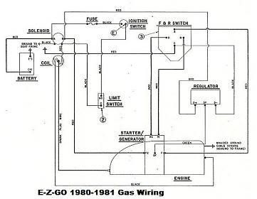 1989 Gas Marathon Gx444 2-cycle Wiring Diagram