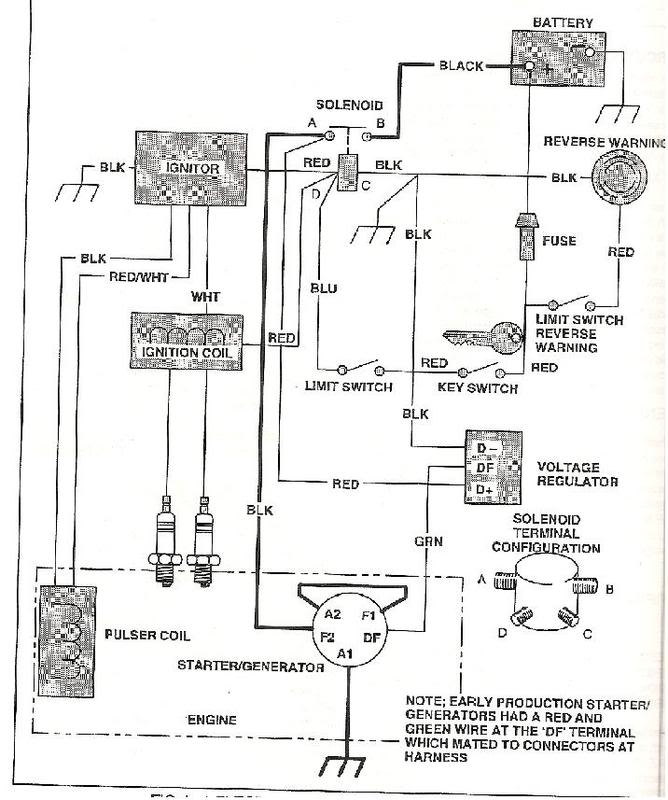 1989-gas-marathon-gx444-2-cycle-wiring-diagram-7  Cycle Gas Golf Cart Wiring Diagram on yamaha g1 gas, ez go 36v, solar for, for 48 volt club car, 16e yamaha, yamaha g9,