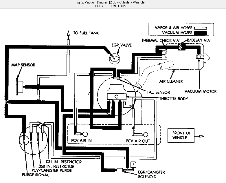 Diagram 2002 Jeep Wrangler Vacuum Hose Diagram Full Version Hd Quality Hose Diagram Mata Diagram Jimnastiq Fr