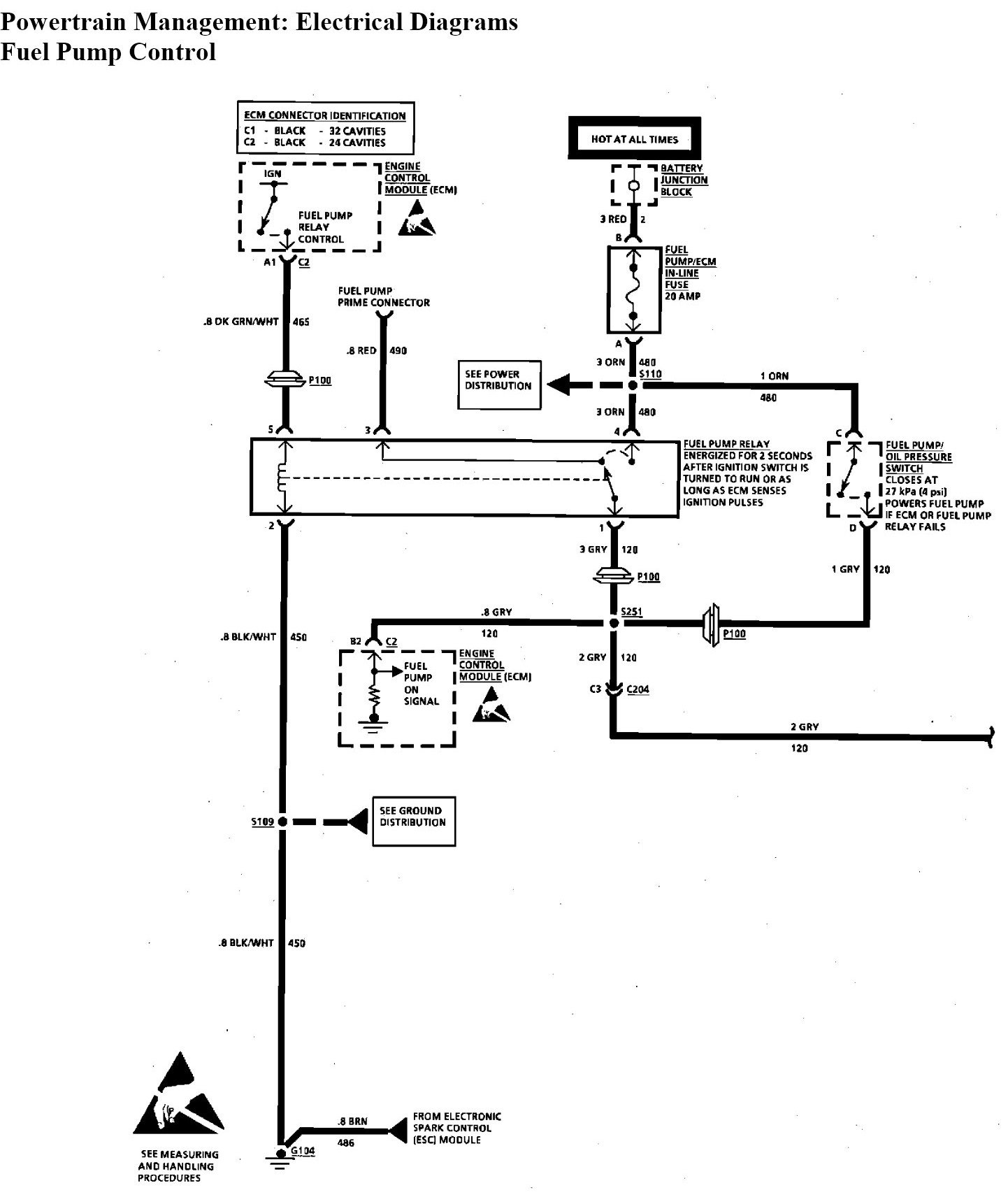 Diagram 2003 Buick Wiring Harness Diagram Schematic Full Version Hd Quality Diagram Schematic Yudiagram Potrosuaemfc Mx