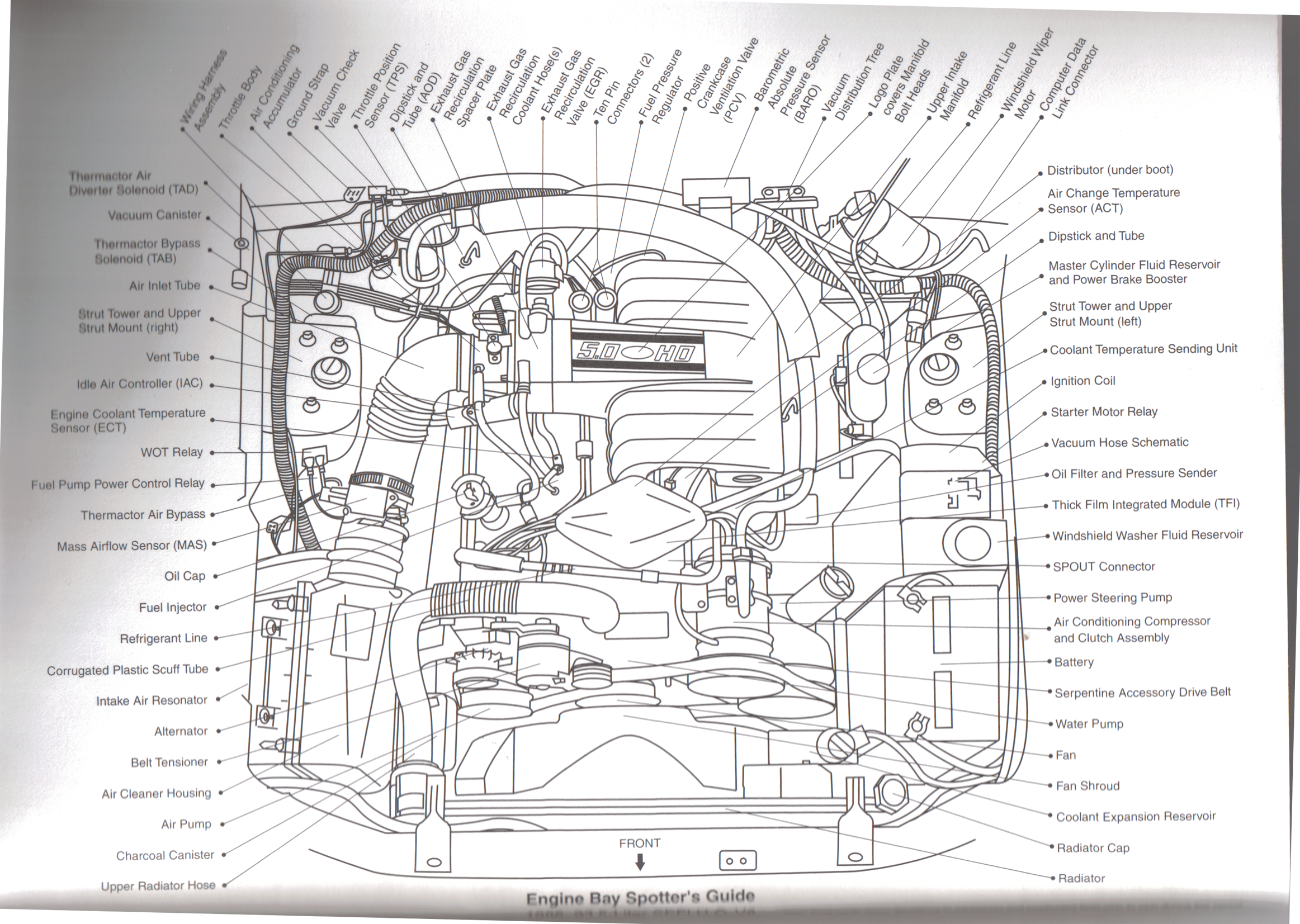1992 Mustang 2 3 Aftermarket Stereo Wiring Diagram