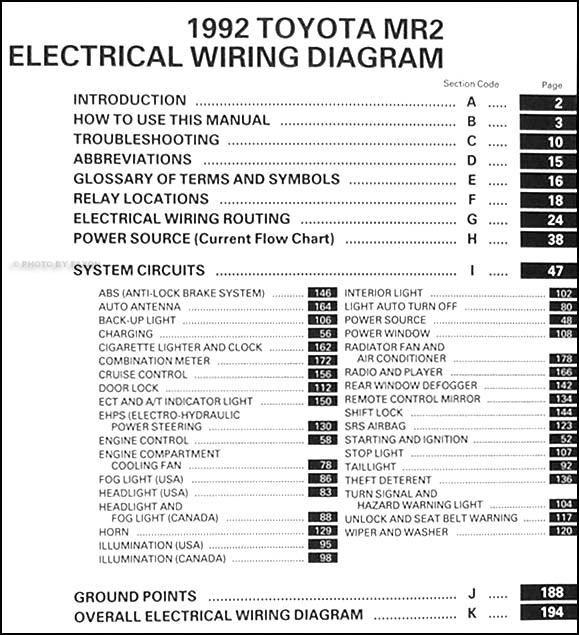 1992 Toyota Mr2 Electrical Wiring Diagram Manual Turbo 2