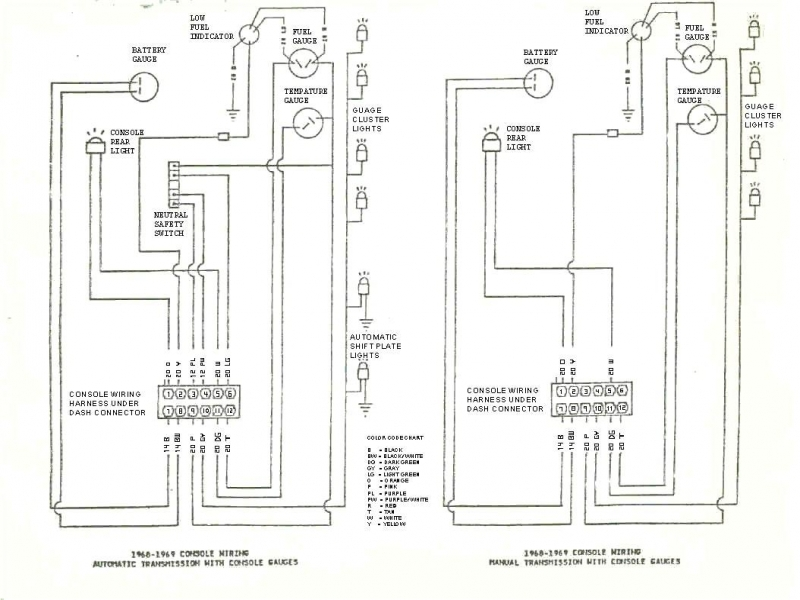 2000 Corvette Wiring Diagram Wiring Diagram Local C Local C Maceratadoc It
