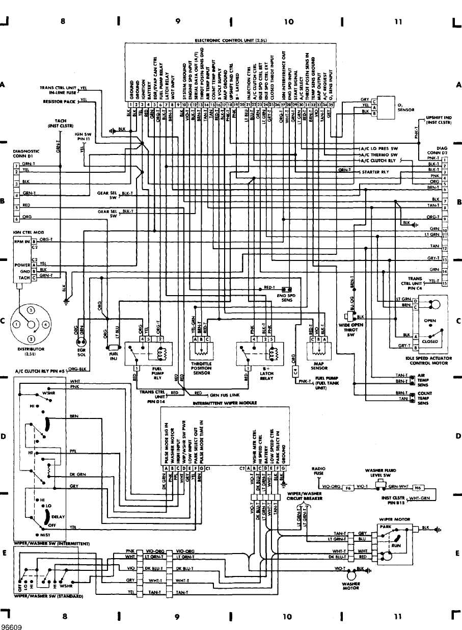 Diagram Harley Sportster Wiring Harness Diagram For 1994 Full Version Hd Quality For 1994 Diagramsgober Natura Italia It