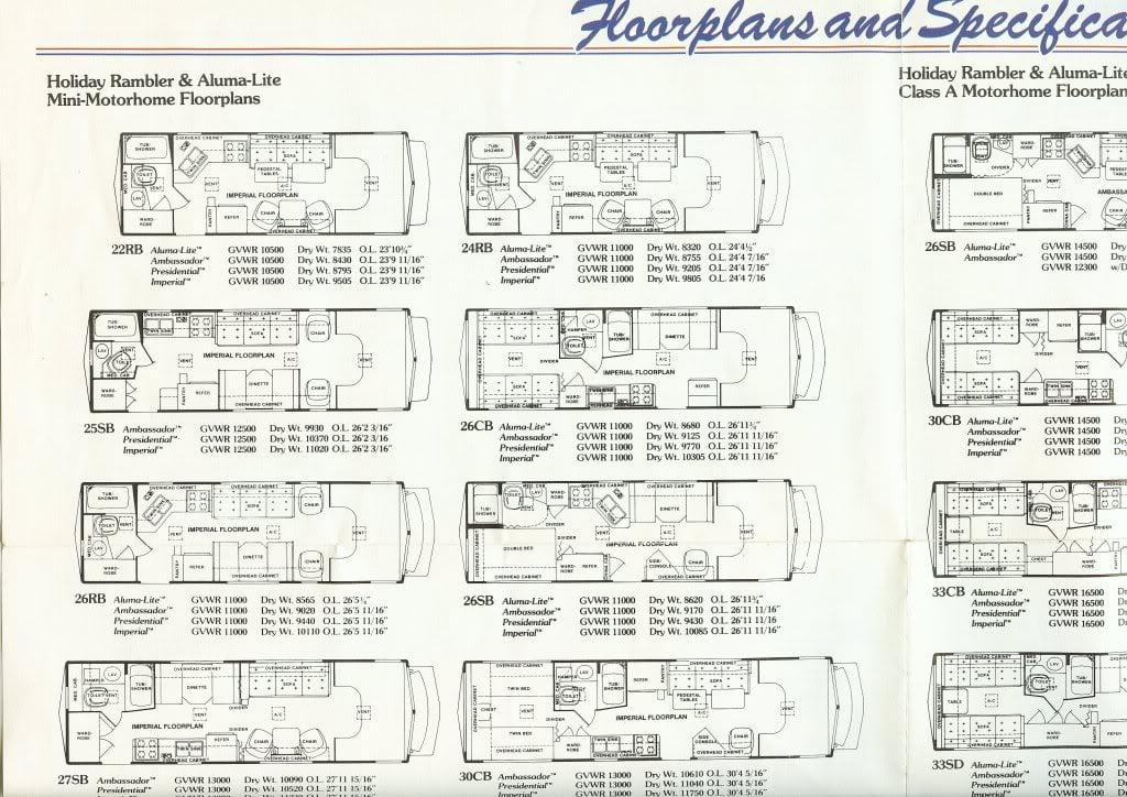 1994 Holiday Rambler Vacationer 110 Wiring Diagram