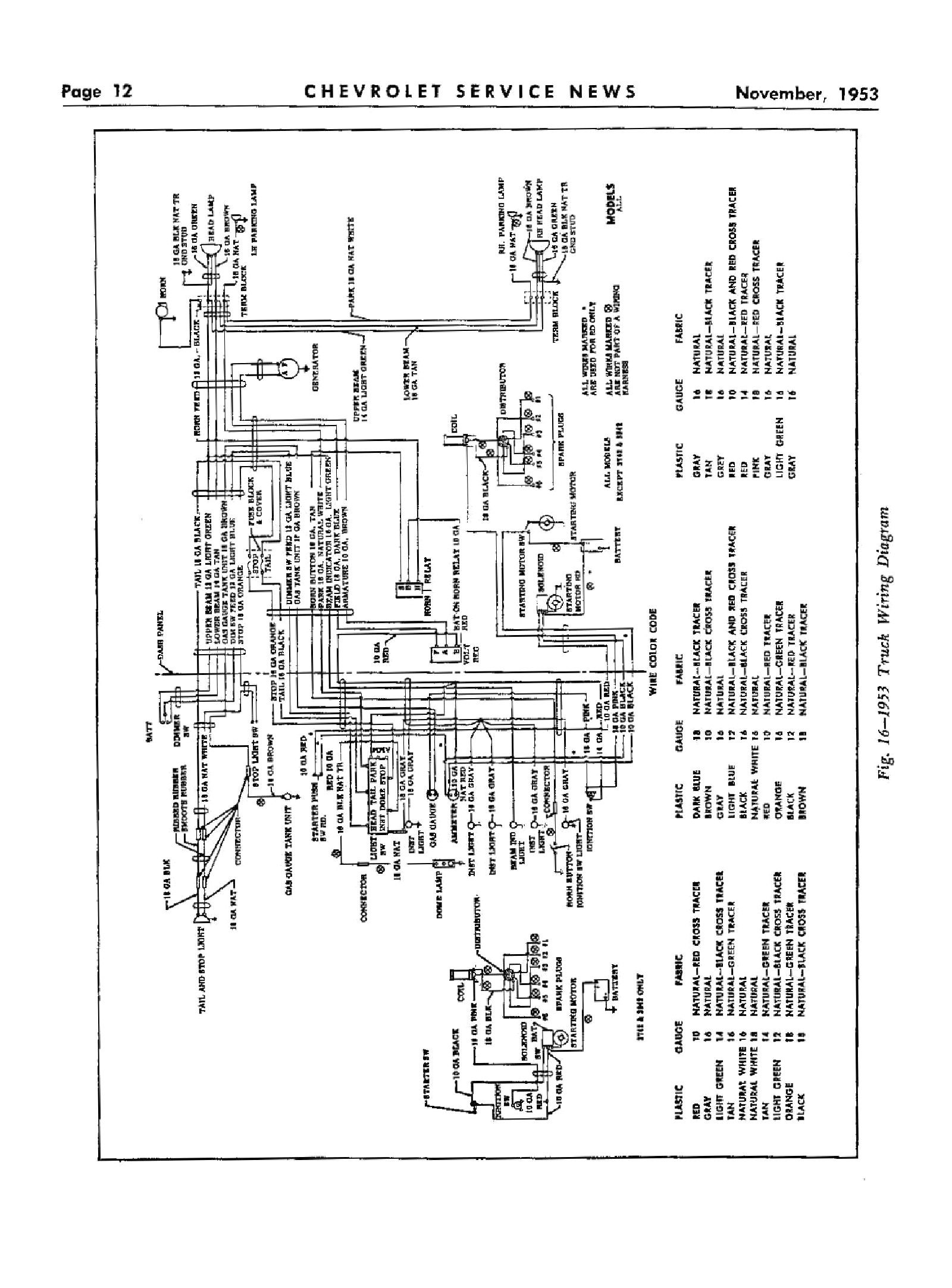 Diagram Pontiac Catalina Wiring Diagram Full Version Hd Quality Wiring Diagram Humaneardiagram Media90 It