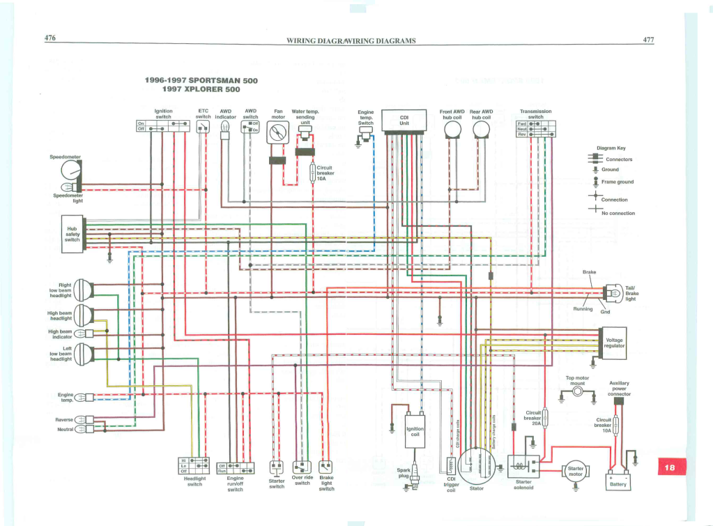 1995 Polaris Xplorer 400 Wiring Diagram