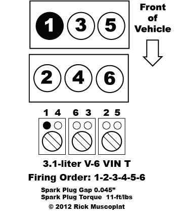 1996 Chevy Beretta 31l Engine    Spark       Plug       Wiring       Diagram