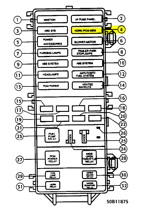 DIAGRAM] Mazda B2300 Fuse Diagram FULL Version HD Quality Fuse Diagram -  BANTAM.ARCIERIARCOBALENO.ITDiagram Database