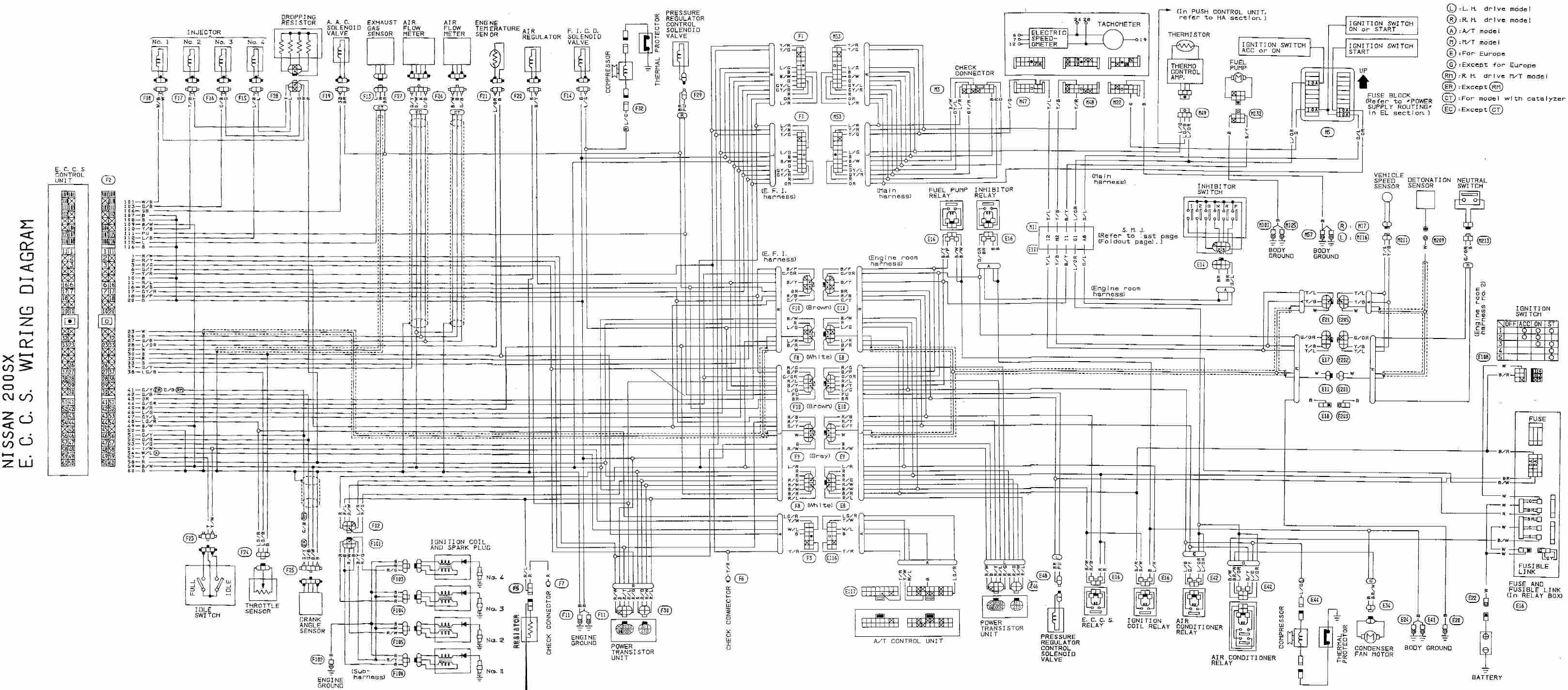 1997 Nissan 200sx Wiring Diagram - Wiring Diagram & Cable ... on