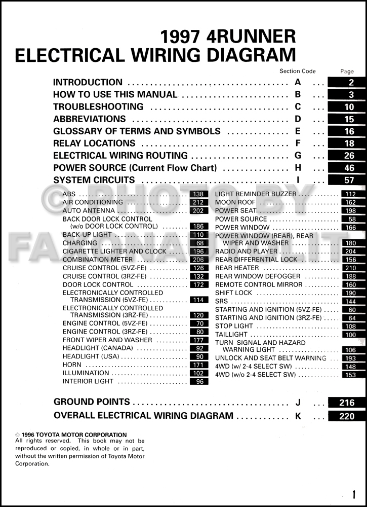 99 Harley Wiring Diagram - Wiring Diagrams on