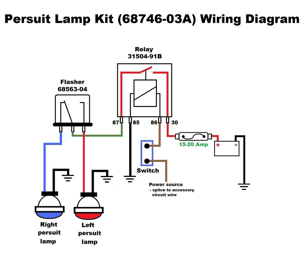 1997 Harley Roadking Headlight And Passing Lamp Wiring Diagram