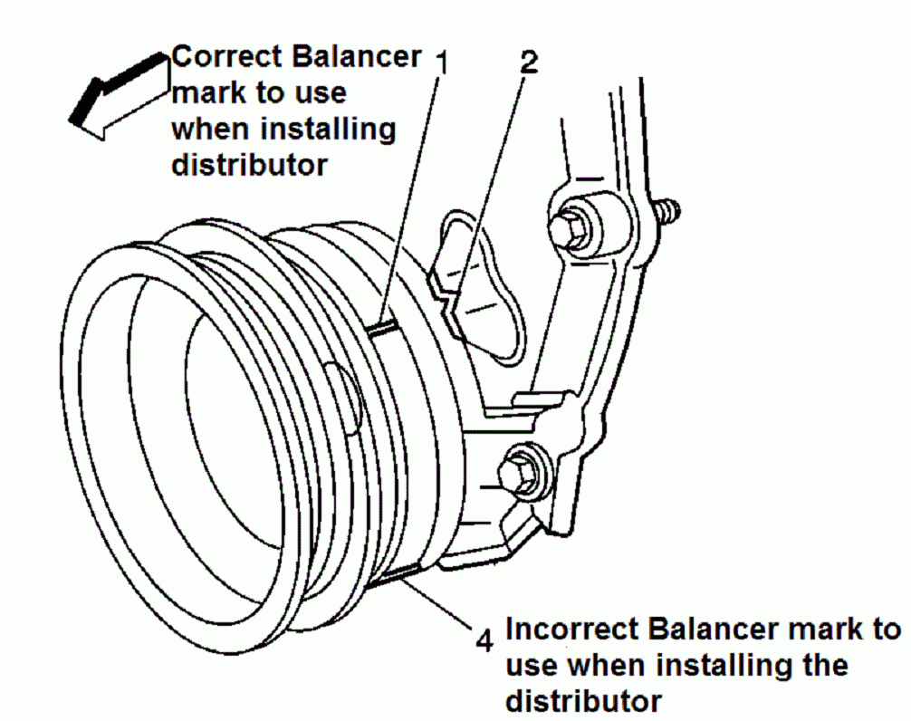 1998 Chevy Bazer Vortex 4.3l Dist.cap Wiring Diagram