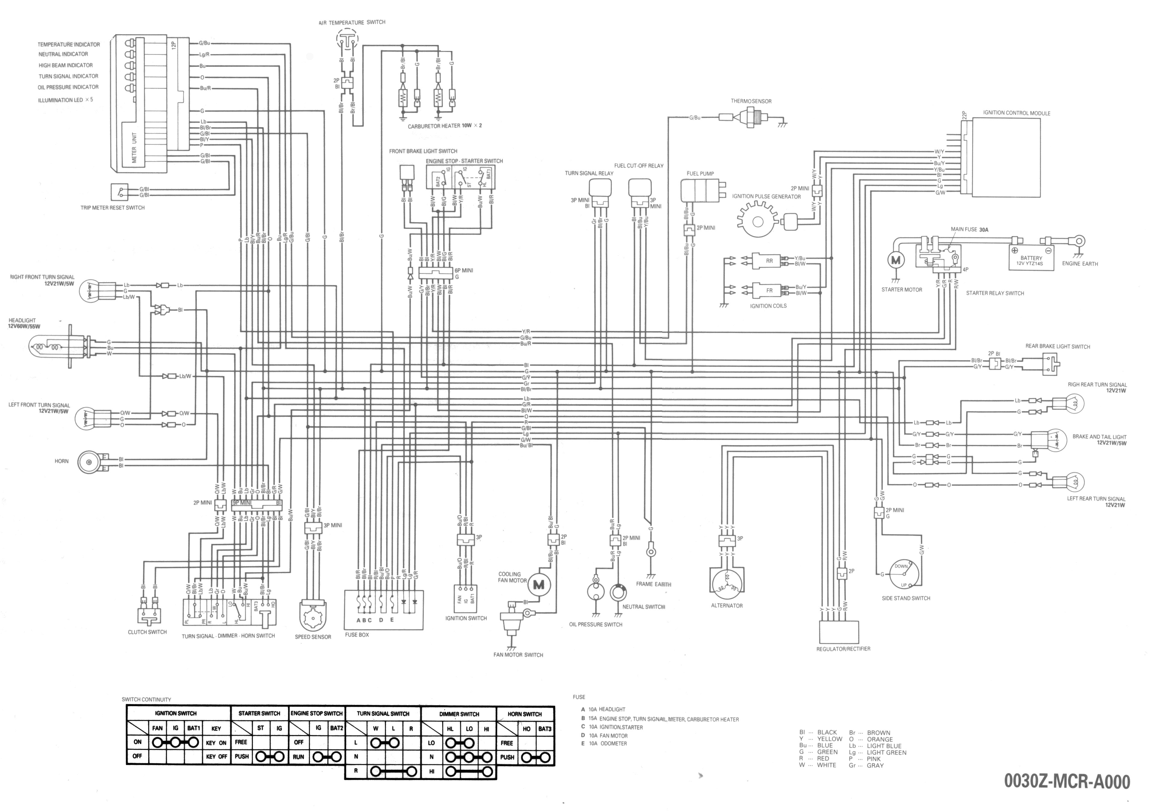 Honda Shadow Vt1100 Wiring Diagram FULL HD Version Wiring Diagram - LAMM- DIAGRAM.EXPERTSUNIVERSITY.IT Diagram Database