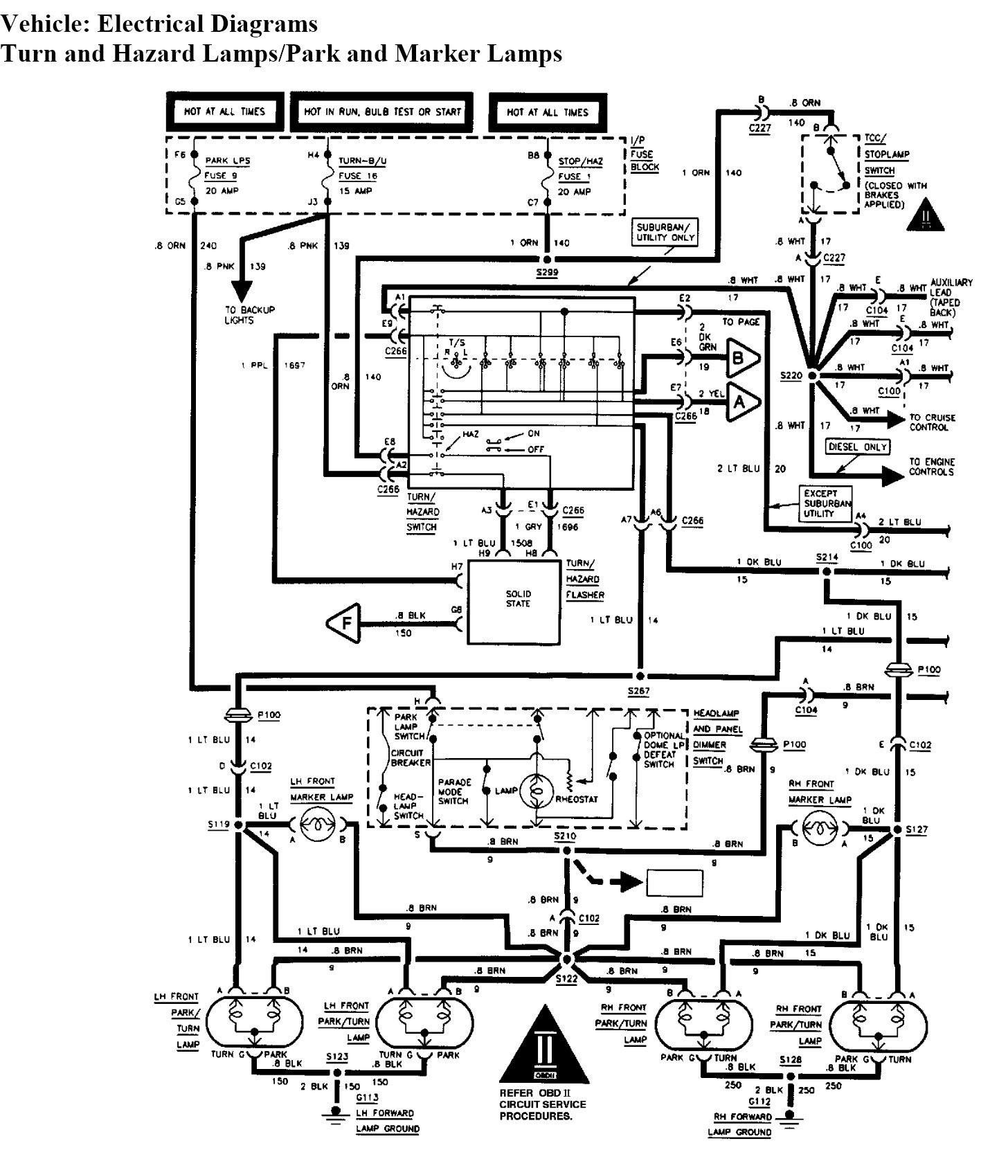 2001 Jeep Cherokee Sport Wiring Diagram from diagramweb.net