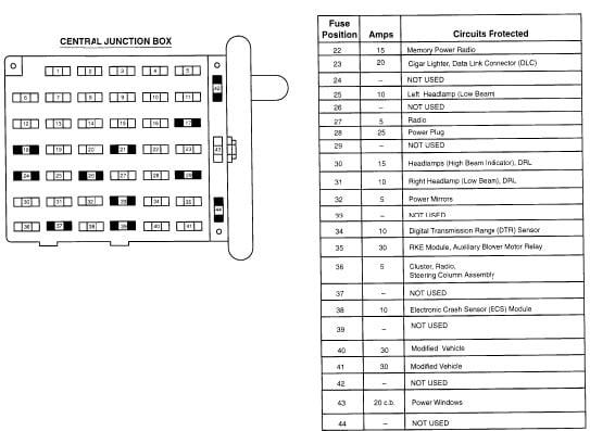 2000 Ford E350 Fuse Box Diagram
