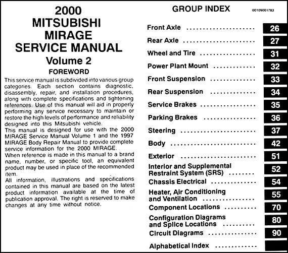 2000 Mitsubishi Mirage Tps Wiring Diagram