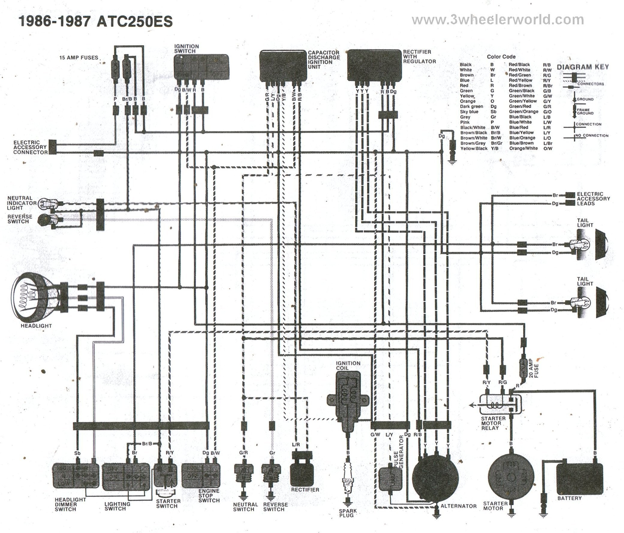 DIAGRAM] Honda Trx400ex Wiring Diagram FULL Version HD Quality Wiring  Diagram - VIRTUALNETWORKDIAGRAM.EMERICGATELIER.FRvirtualnetworkdiagram.emericgatelier.fr
