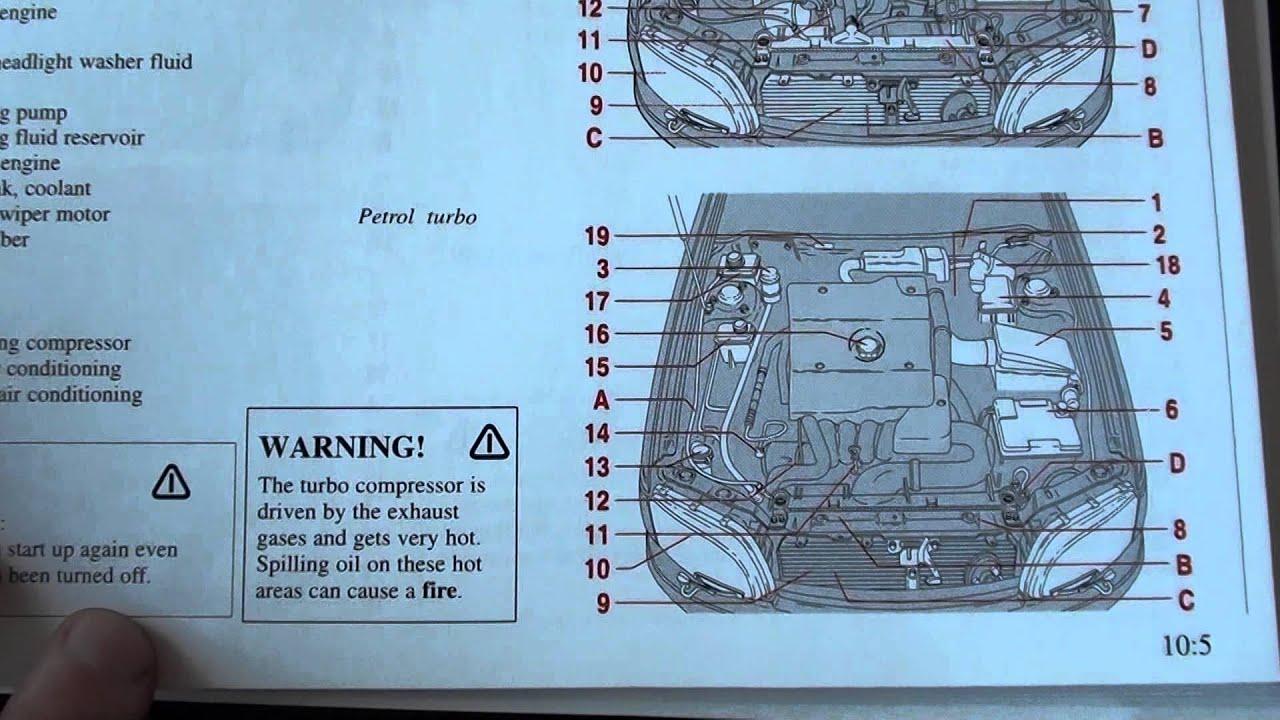 2000 Volvo S40 1 9 T4 Wiring Diagram