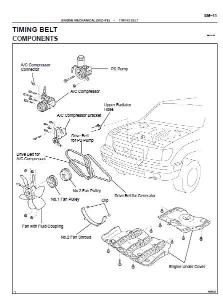 2001 3rz Tacoma Wiring Diagram