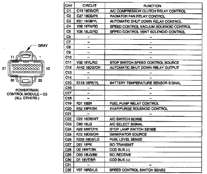 2001 Jeep Cherokee Sport 4.0l Pcm Wiring Diagram  Jeep Cherokee Pcm Wiring Diagram on