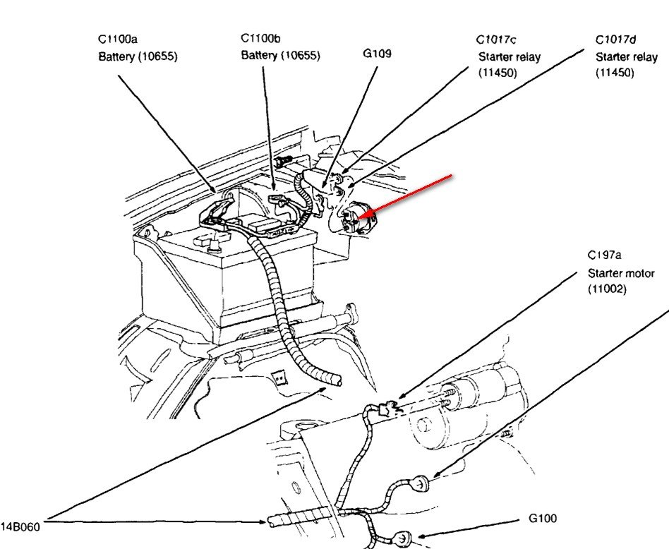2002 Ford F150 Starter Wiring Diagram 5.4l  F Starter Wiring Diagram on 02 f150 fuel pump, 02 f150 body, 2001 toyota camry engine diagram, 02 f150 accessories, 1997 ford f150 fuse diagram, ford f150 solenoid diagram, 02 f150 lights, 2002 ford f-250 super duty fuse diagram, 02 f150 specifications, 02 f150 thermostat, 02 f150 alternator, 02 f150 fuse diagram, 99 ford f-150 fuse diagram, 02 f150 wheels, 02 f150 headlight, 02 f150 exhaust,