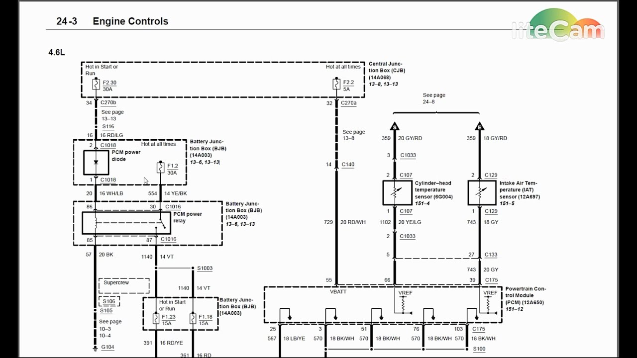 Ford F150 Starter Wiring - Wiring Diagrams F Wiring Diagram on