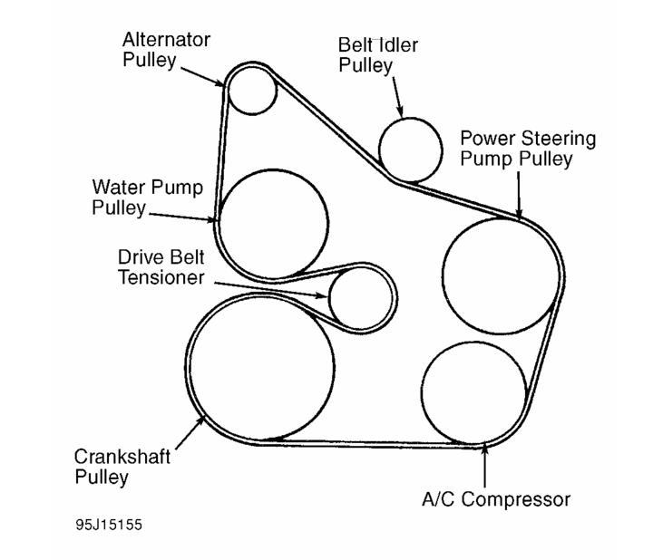 2002 Lincoln Continental Serpentine Belt Diagram