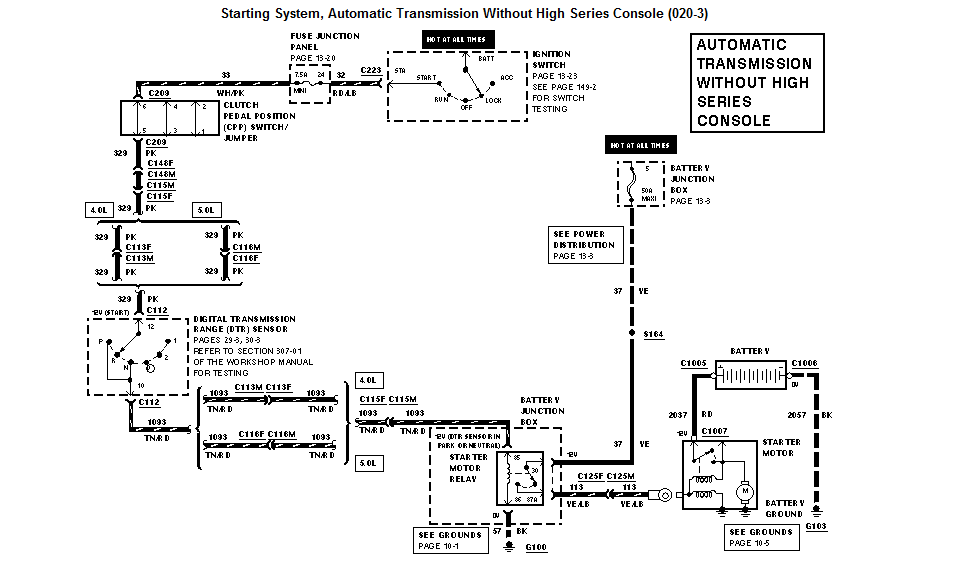 2002 Mercury Cougar Pats System Wiring Diagram
